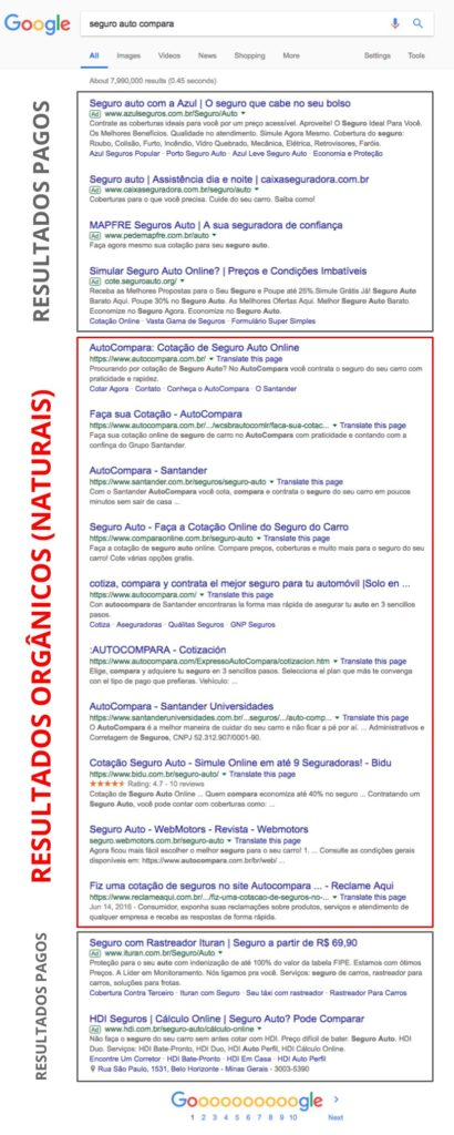seo-resultados-organicos-pagina-resultados-serp-google-daniel-digital-marketing