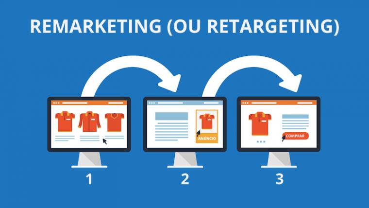 O que é remarketing (ou retargeting) e como ele pode aumentar suas vendas?
