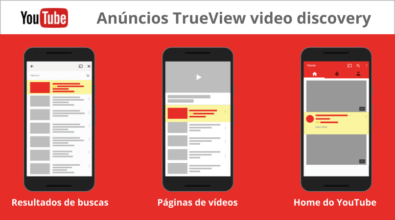 anuncios-video-youtube-dispositivos-moveis-true-view-discovery-daniel-digial