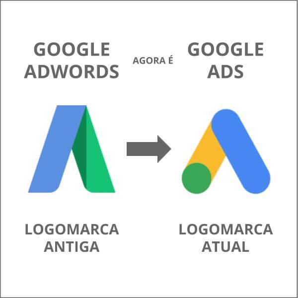Google Adwords e Google Ads - Logamarca antiga e nova