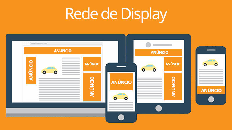 Rede de Display do Google Ads