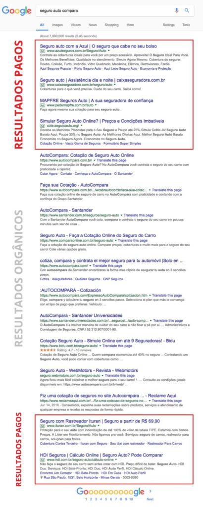 Página de resultados do Google com anúncios e orgânicos