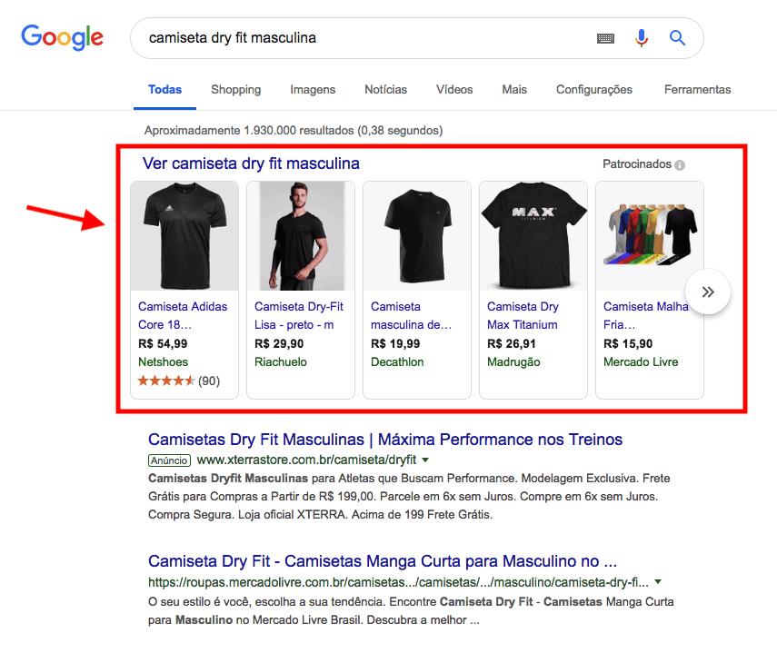 Anúncios do Google Shopping na pagina de resultados