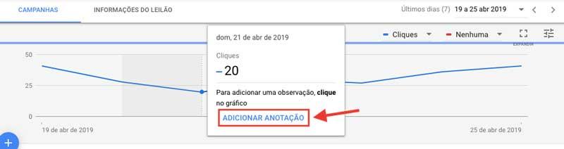 Clicar no gráfico para que apareça a opção adicionar nota no Google Ads