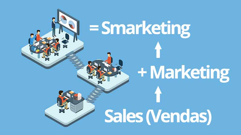 Sales (vendas) + marketing = Smarketing