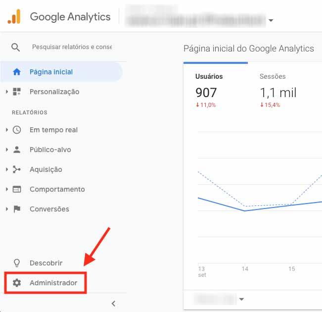 Google Analytics Administrador