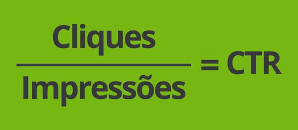 Para calcular o CTR, divide-se o número de cliques pelo número de impressões