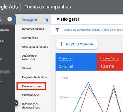 Google ads: como acessar o relatório de termos de pesquisa