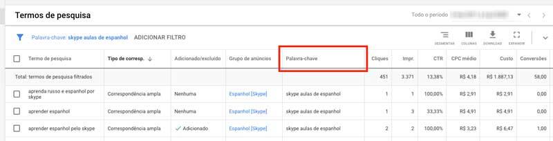 Colunas básicas no relatório de termos de pesquisa do Google Ads